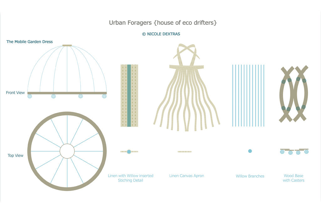 Basic structural components of the Mobile Garden Dress.